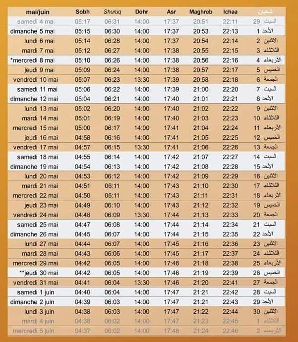 Horaire ramadan 1440 - 2019 nimes